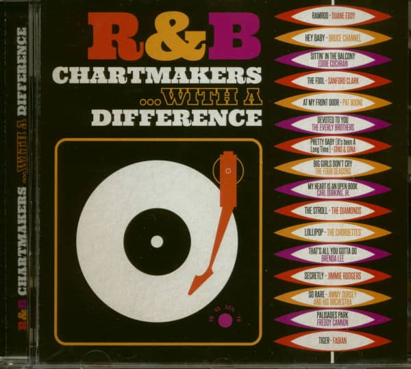 R&ampamp;B Chartmakers With A Difference (CD)